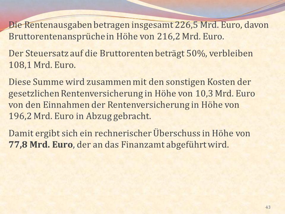 43 Die Rentenausgaben betragen insgesamt 226,5 Mrd. Euro, davon Bruttorentenansprüche in Höhe von 216,2 Mrd. Euro. Der Steuersatz auf die Bruttorenten