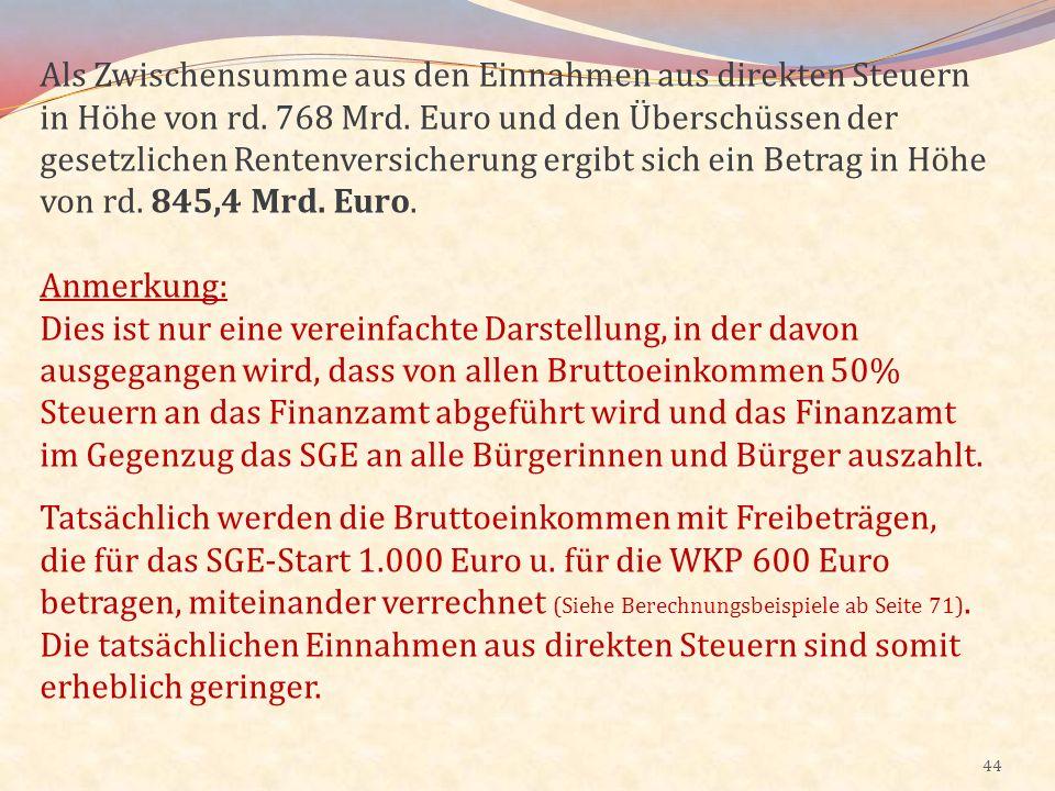 44 Als Zwischensumme aus den Einnahmen aus direkten Steuern in Höhe von rd. 768 Mrd. Euro und den Überschüssen der gesetzlichen Rentenversicherung erg