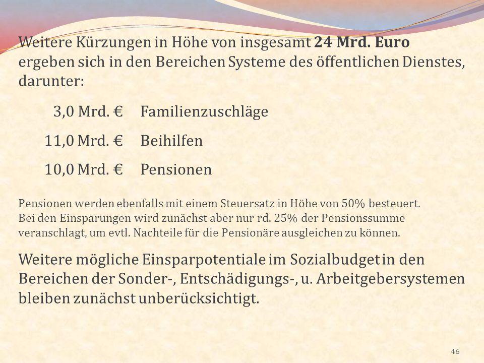 46 Weitere Kürzungen in Höhe von insgesamt 24 Mrd. Euro ergeben sich in den Bereichen Systeme des öffentlichen Dienstes, darunter: 3,0 Mrd. 11,0 Mrd.