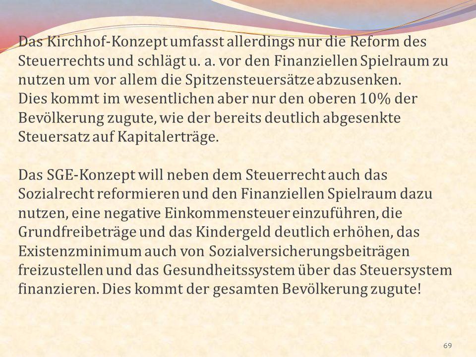69 Das Kirchhof-Konzept umfasst allerdings nur die Reform des Steuerrechts und schlägt u. a. vor den Finanziellen Spielraum zu nutzen um vor allem die