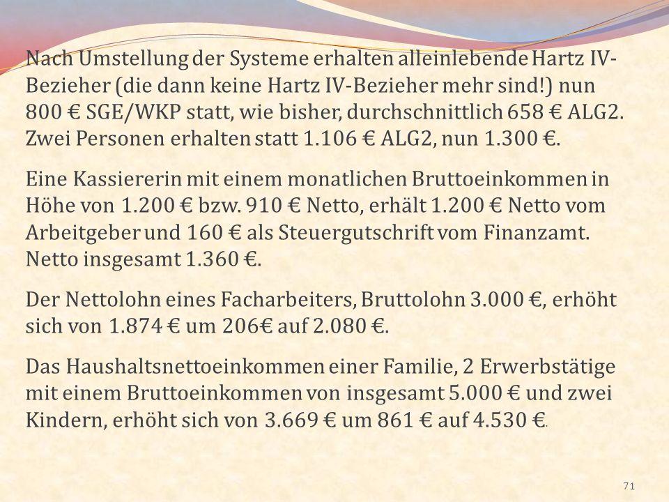 71 Nach Umstellung der Systeme erhalten alleinlebende Hartz IV- Bezieher (die dann keine Hartz IV-Bezieher mehr sind!) nun 800 SGE/WKP statt, wie bish