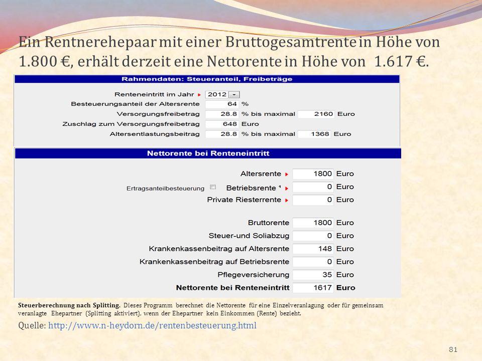 81 Ein Rentnerehepaar mit einer Bruttogesamtrente in Höhe von 1.800, erhält derzeit eine Nettorente in Höhe von 1.617. Quelle: http://www.n-heydorn.de