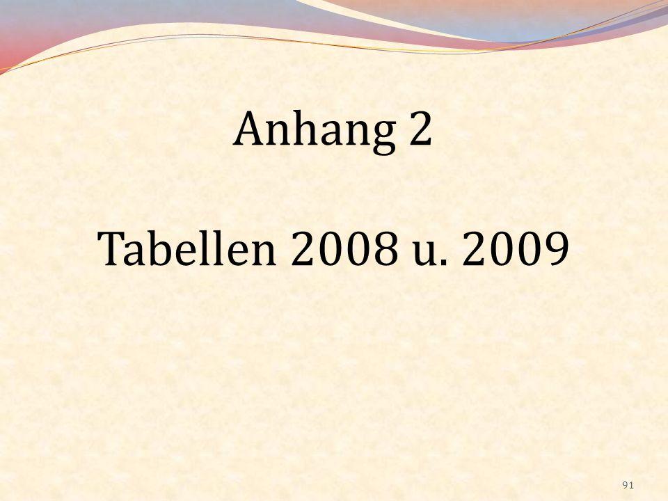 91 Anhang 2 Tabellen 2008 u. 2009