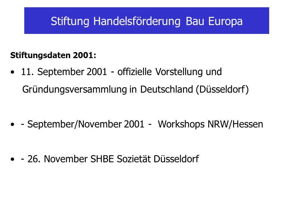 Stiftung Handelsförderung Bau Europa Stiftungsdaten 2001: 11.