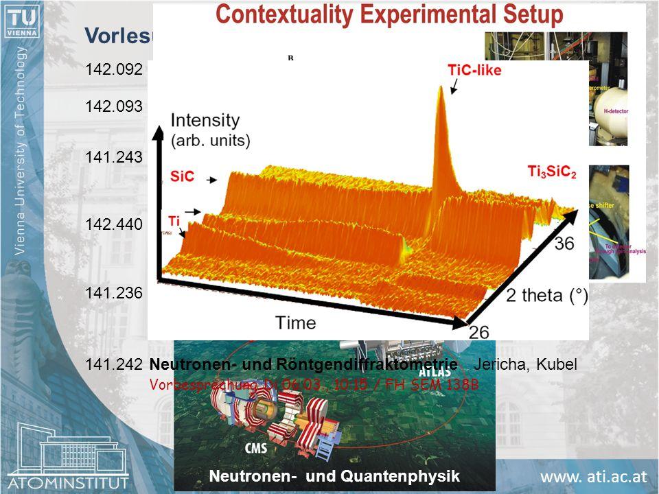www. ati.ac.at Vorlesungen I: 142.092Atom-, Kern- und Teilchenphysik IIAbele, Leeb FH HS 6 / Di, Mi 10:00 – 12:00 / Beginn 06.03. 142.093ÜbungZawisky,