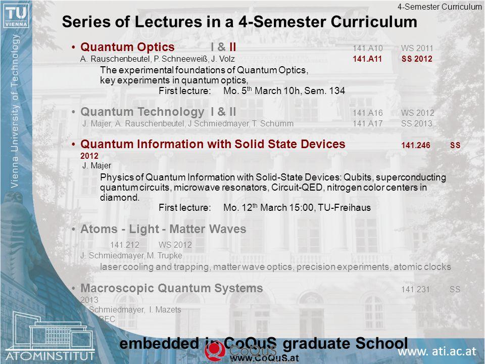 www. ati.ac.at Series of Lectures in a 4-Semester Curriculum Quantum Optics I & II 141.A10 WS 2011 A. Rauschenbeutel, P. Schneeweiß, J. Volz141.A11 SS