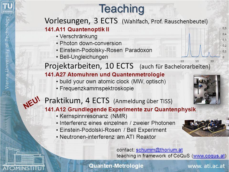 www. ati.ac.at Quanten-MetrologieTeaching Vorlesungen, 3 ECTS (Wahlfach, Prof. Rauschenbeutel) 141.A11 Quantenoptik II Verschränkung Photon down-conve