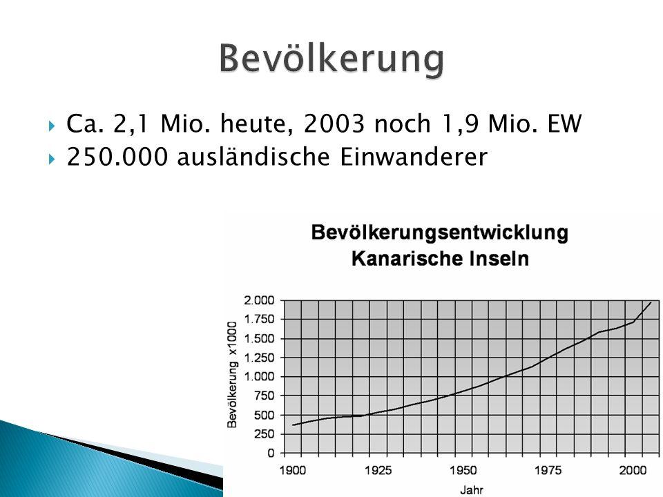 Ca. 2,1 Mio. heute, 2003 noch 1,9 Mio. EW 250.000 ausländische Einwanderer