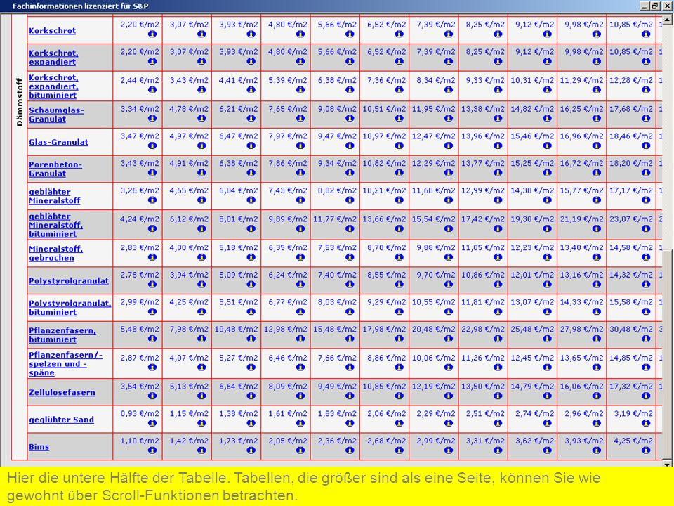 Hier die untere Hälfte der Tabelle. Tabellen, die größer sind als eine Seite, können Sie wie gewohnt über Scroll-Funktionen betrachten.