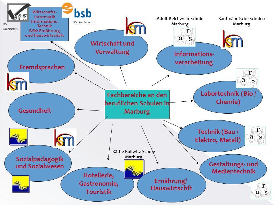 Fachbereiche an den beruflichen Schulen in Marburg Wirtschaft und Verwaltung Informations- verarbeitung Labortechnik (Bio / Chemie) Technik (Bau / Ele