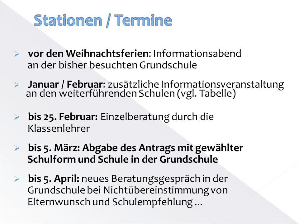 vor den Weihnachtsferien: Informationsabend an der bisher besuchten Grundschule Januar / Februar: zusätzliche Informationsveranstaltung an den weiterf