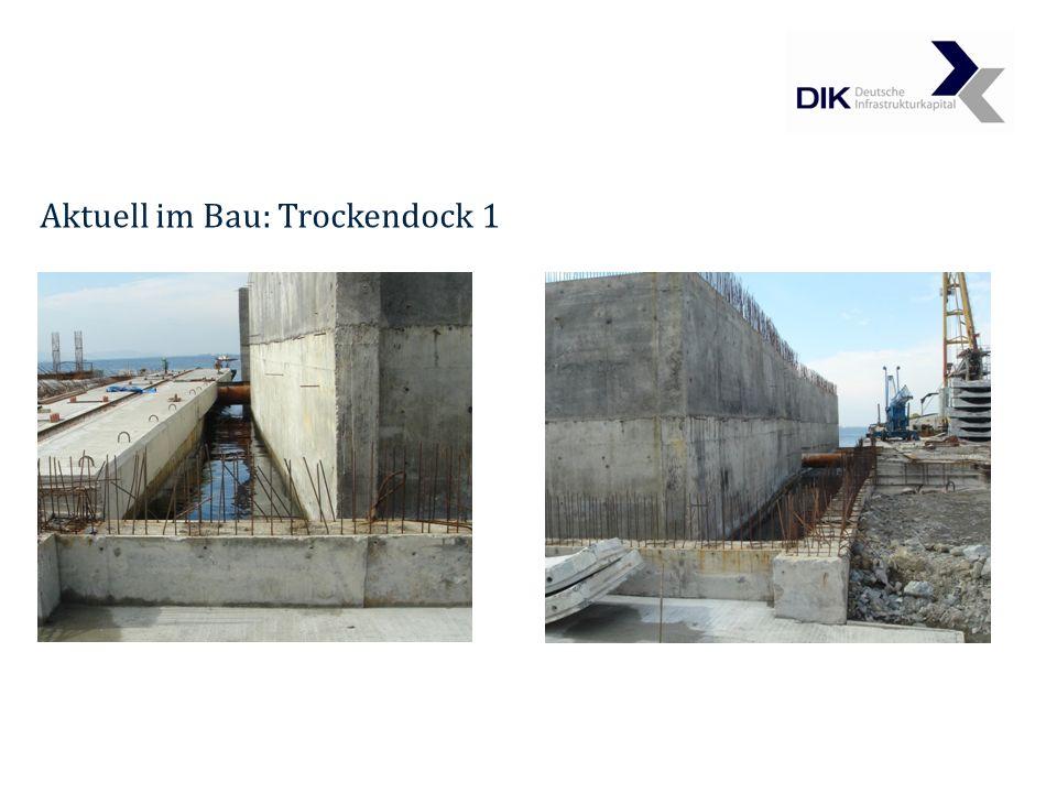 Aktuell im Bau: Trockendock 1