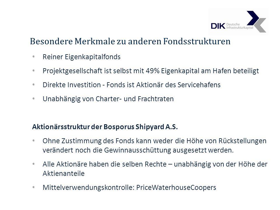 Besondere Merkmale zu anderen Fondsstrukturen Reiner Eigenkapitalfonds Projektgesellschaft ist selbst mit 49% Eigenkapital am Hafen beteiligt Direkte Investition - Fonds ist Aktionär des Servicehafens Unabhängig von Charter- und Frachtraten Aktionärsstruktur der Bosporus Shipyard A.S.