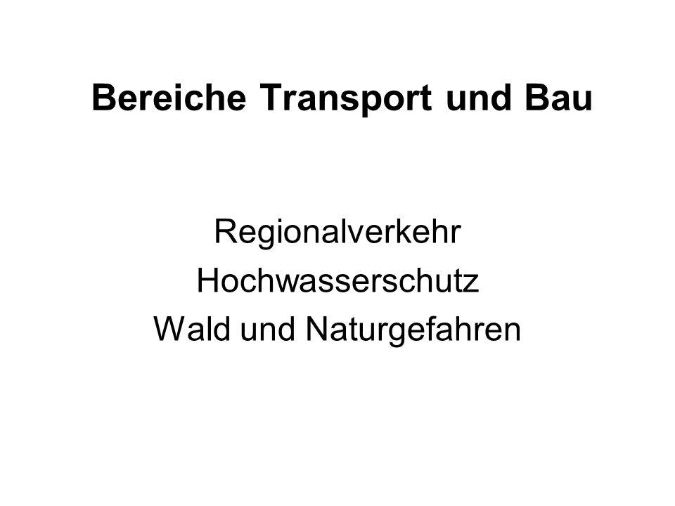 Regionalverkehr Finanzierung der Abgeltung 1)Aktuelle Situation (Bund/Kanton) Künftige Situation (NFA) ° Finanzierung = Verbundaufgabe Bund + Kanton ° Beteiligung des Bundes für die Abgeltung der ungedeckten Kosten im regionalen öffentlichen Personenverkehr - wird weiterhin direkt an die Transportunternehmungen bezahlt - wird von 69% auf 50% (im schweizerischen Durchschnitt) herabgesetzt Beteiligungsreduktion Bund = ca.