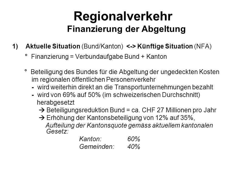 Regionalverkehr Finanzierung der Abgeltung 1)Aktuelle Situation (Bund/Kanton) Künftige Situation (NFA) ° Finanzierung = Verbundaufgabe Bund + Kanton °