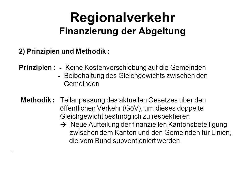 Regionalverkehr Finanzierung der Abgeltung 2) Prinzipien und Methodik : Prinzipien : - Keine Kostenverschiebung auf die Gemeinden - Beibehaltung des G