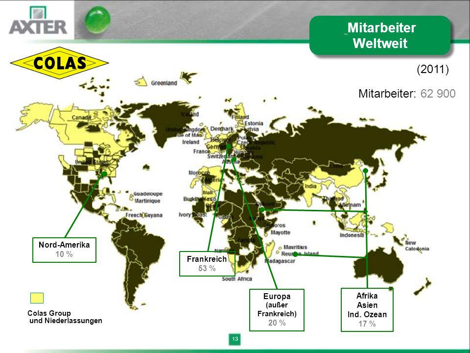 13 Colas Group und Niederlassungen Mitarbeiter: 62 900 Afrika Asien Ind. Ozean 17 % Europa (außer Frankreich) 20 % Frankreich 53 % Nord-Amerika 10 % M