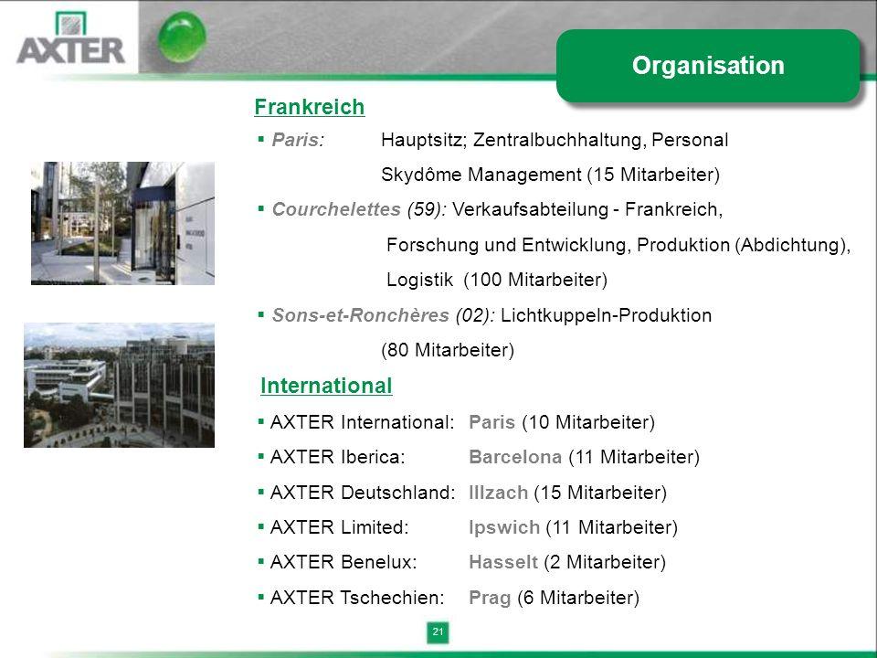 21 Frankreich Paris: Hauptsitz; Zentralbuchhaltung, Personal Skydôme Management (15 Mitarbeiter) Courchelettes (59): Verkaufsabteilung - Frankreich, F