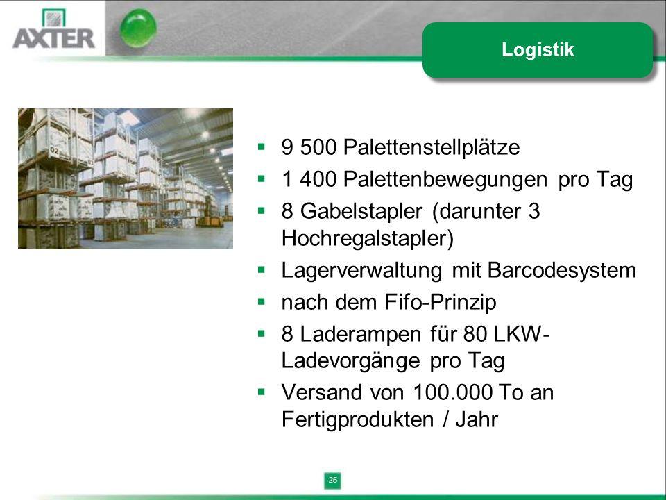 25 9 500 Palettenstellplätze 1 400 Palettenbewegungen pro Tag 8 Gabelstapler (darunter 3 Hochregalstapler) Lagerverwaltung mit Barcodesystem nach dem