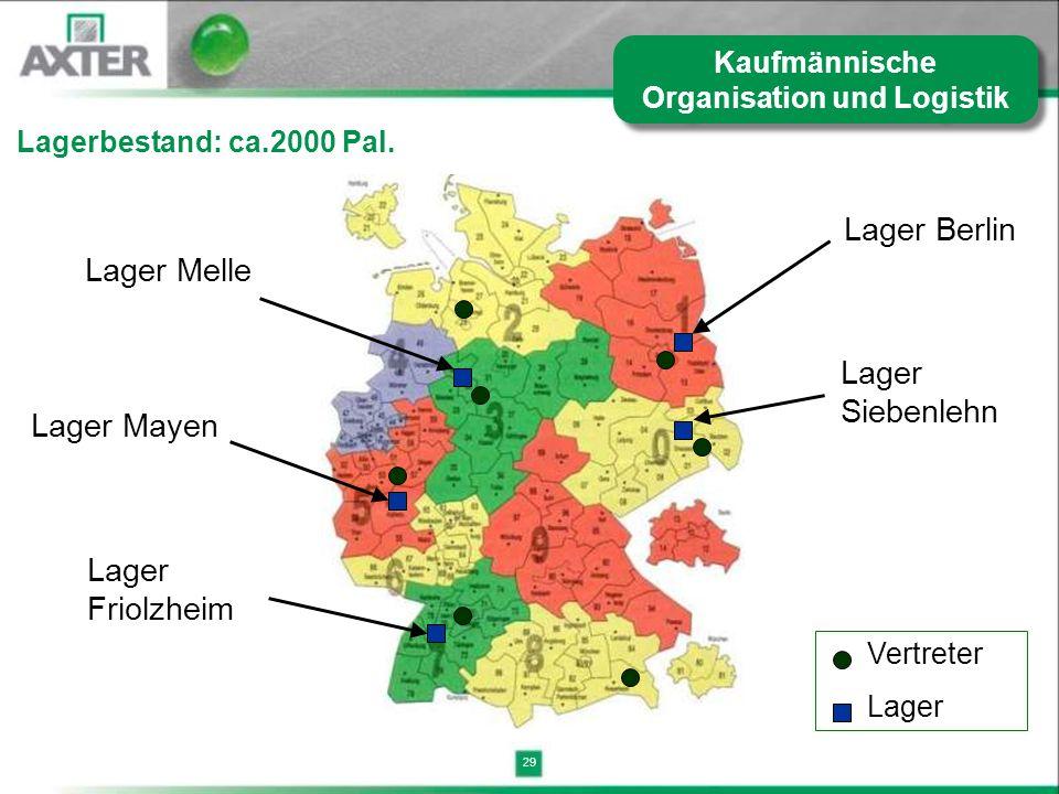 29 Vertreter Lager Lager Berlin Lager Friolzheim Lager Melle Lagerbestand: ca.2000 Pal. Lager Siebenlehn Lager Mayen Kaufmännische Organisation und Lo