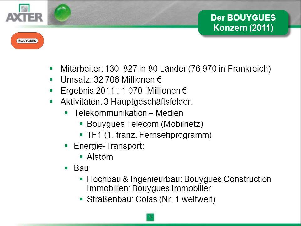 5 Mitarbeiter: 130 827 in 80 Länder (76 970 in Frankreich) Umsatz: 32 706 Millionen Ergebnis 2011 : 1 070 Millionen Aktivitäten: 3 Hauptgeschäftsfelde
