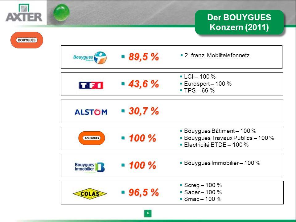 6 89,5 % 89,5 % 43,6 % 43,6 % 100 % 100 % 96,5 % 96,5 % 2. franz. Mobiltelefonnetz LCI – 100 % Eurosport – 100 % TPS – 66 % Bouygues Bâtiment – 100 %