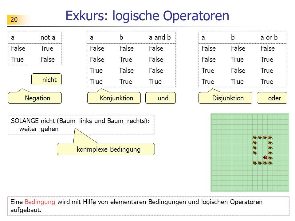 20 Exkurs: logische Operatoren Eine Bedingung wird mit Hilfe von elementaren Bedingungen und logischen Operatoren aufgebaut. a b a and b False False F