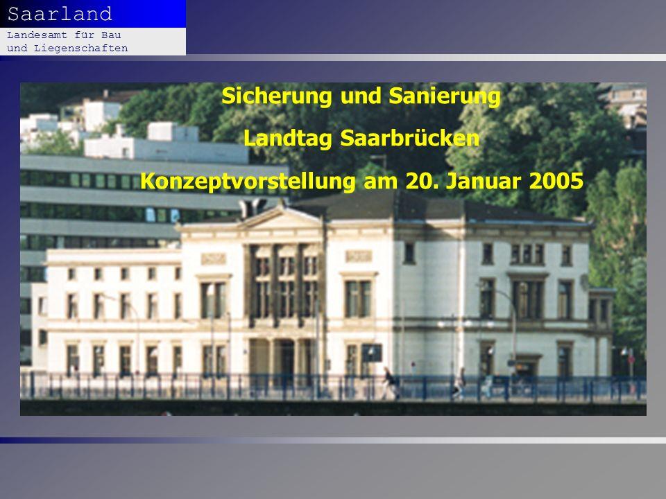 Saarland Landesamt für Bau und Liegenschaften Sicherung und Sanierung Landtag Saarbrücken Konzeptvorstellung am 20. Januar 2005