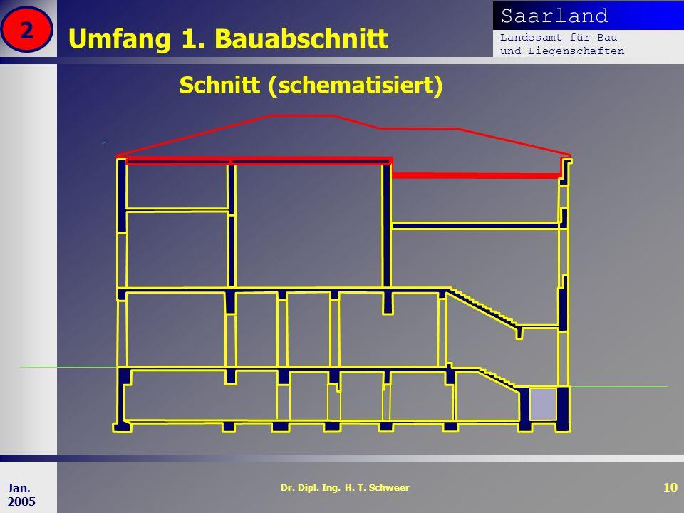 Saarland Landesamt für Bau und Liegenschaften Dr. Dipl. Ing. H. T. Schweer 10 Jan. 2005 Umfang 1. Bauabschnitt 2 Schnitt (schematisiert)