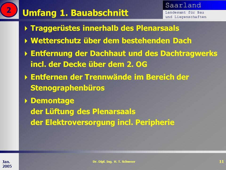 Saarland Landesamt für Bau und Liegenschaften Dr. Dipl. Ing. H. T. Schweer 11 Jan. 2005 Umfang 1. Bauabschnitt Traggerüstes innerhalb des Plenarsaals