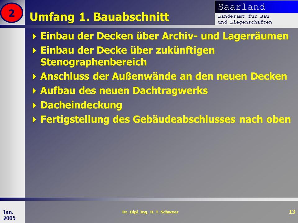 Saarland Landesamt für Bau und Liegenschaften Dr. Dipl. Ing. H. T. Schweer 13 Jan. 2005 Umfang 1. Bauabschnitt Einbau der Decken über Archiv- und Lage