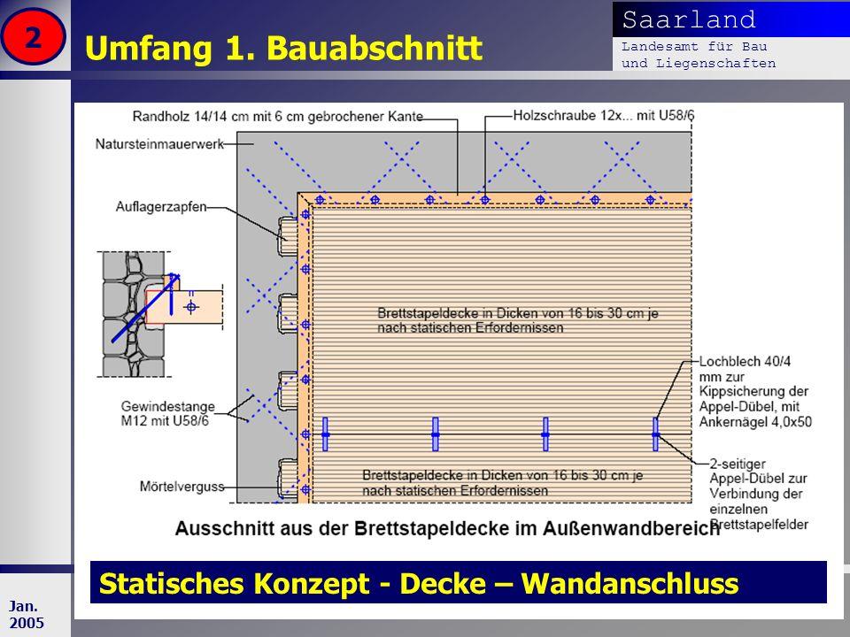 Saarland Landesamt für Bau und Liegenschaften Dr. Dipl. Ing. H. T. Schweer 16 Jan. 2005 Umfang 1. Bauabschnitt 2 Statisches Konzept - Decke – Wandansc