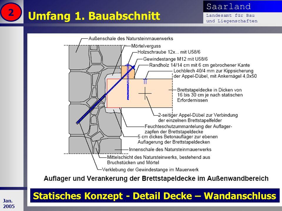 Saarland Landesamt für Bau und Liegenschaften Dr. Dipl. Ing. H. T. Schweer 17 Jan. 2005 Umfang 1. Bauabschnitt 2 Statisches Konzept - Detail Decke – W