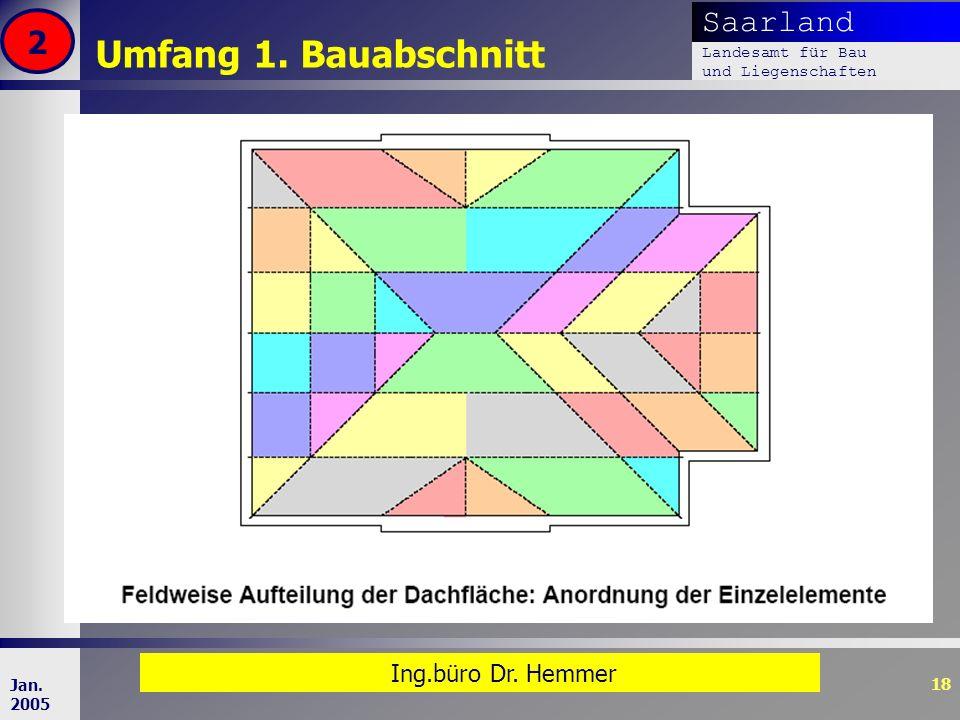Saarland Landesamt für Bau und Liegenschaften Dr. Dipl. Ing. H. T. Schweer 18 Jan. 2005 Umfang 1. Bauabschnitt 2 Ing.büro Dr. Hemmer