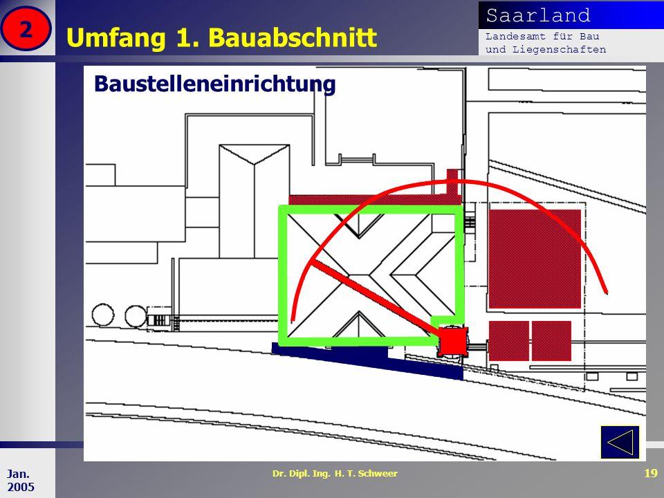 Saarland Landesamt für Bau und Liegenschaften Dr. Dipl. Ing. H. T. Schweer 19 Jan. 2005 Umfang 1. Bauabschnitt 2 Baustelleneinrichtung