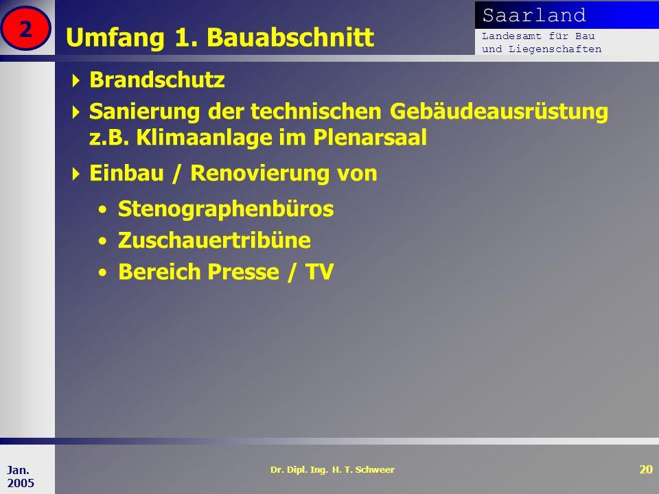 Saarland Landesamt für Bau und Liegenschaften Dr. Dipl. Ing. H. T. Schweer 20 Jan. 2005 Umfang 1. Bauabschnitt Brandschutz Sanierung der technischen G