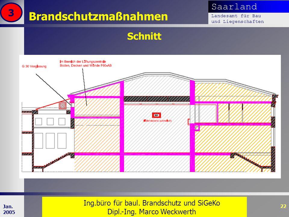 Saarland Landesamt für Bau und Liegenschaften Dr. Dipl. Ing. H. T. Schweer 22 Jan. 2005 Brandschutzmaßnahmen 3 Schnitt Ing.büro für baul. Brandschutz