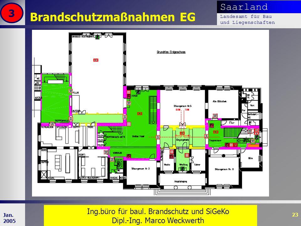 Saarland Landesamt für Bau und Liegenschaften Dr. Dipl. Ing. H. T. Schweer 23 Jan. 2005 Brandschutzmaßnahmen EG 3 Ing.büro für baul. Brandschutz und S