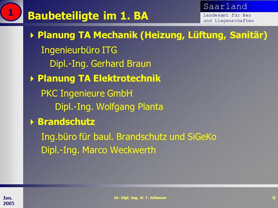 Saarland Landesamt für Bau und Liegenschaften Dr. Dipl. Ing. H. T. Schweer 6 Jan. 2005 Baubeteiligte im 1. BA Planung TA Mechanik (Heizung, Lüftung, S