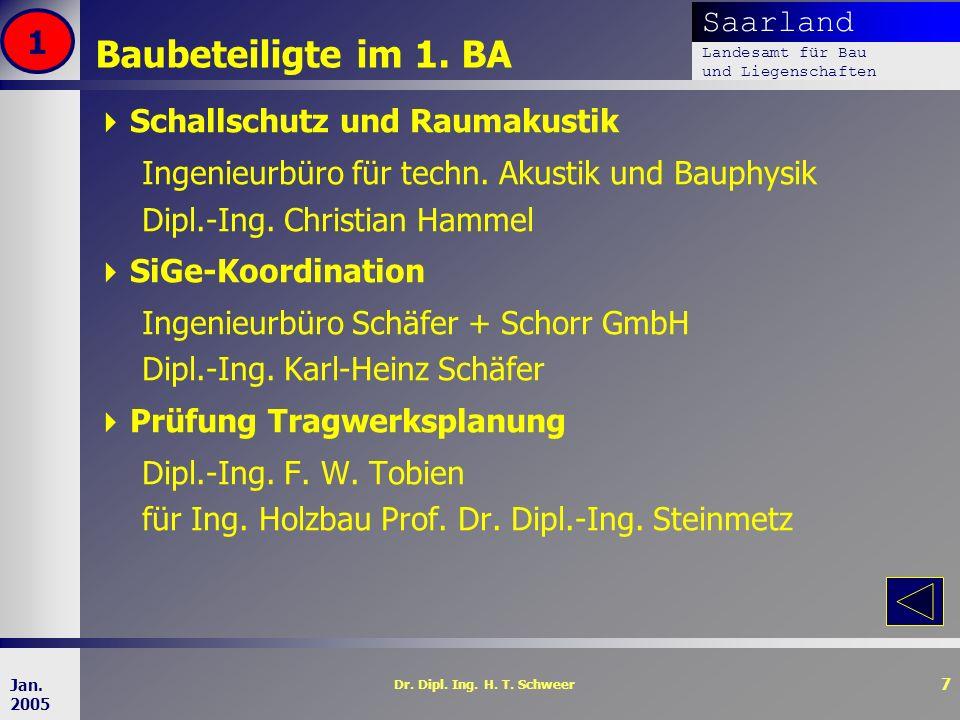Saarland Landesamt für Bau und Liegenschaften Dr. Dipl. Ing. H. T. Schweer 7 Jan. 2005 Baubeteiligte im 1. BA Schallschutz und Raumakustik Ingenieurbü