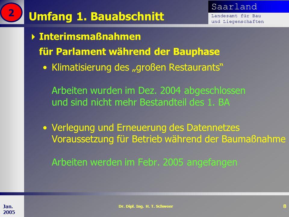 Saarland Landesamt für Bau und Liegenschaften Dr. Dipl. Ing. H. T. Schweer 8 Jan. 2005 Umfang 1. Bauabschnitt Interimsmaßnahmen für Parlament während