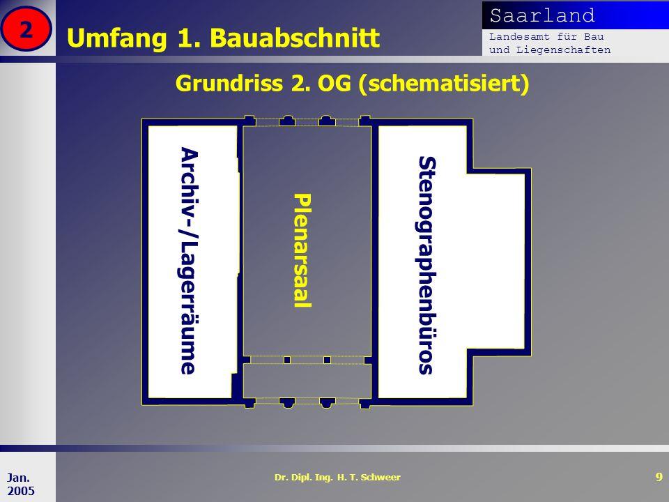 Saarland Landesamt für Bau und Liegenschaften Dr. Dipl. Ing. H. T. Schweer 9 Jan. 2005 Umfang 1. Bauabschnitt 2 Grundriss 2. OG (schematisiert) Plenar
