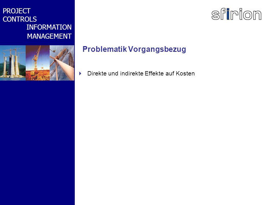 NACHRTRAGS- MANAGEMENT BMW-WELT PROJECT CONTROLS INFORMATION MANAGEMENT Problematik Vorgangsbezug Direkte und indirekte Effekte auf Kosten