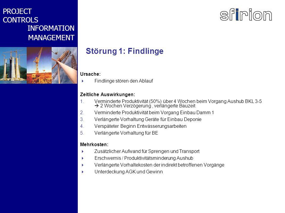 NACHRTRAGS- MANAGEMENT BMW-WELT PROJECT CONTROLS INFORMATION MANAGEMENT Störung 1: Findlinge Ursache: Findlinge stören den Ablauf Zeitliche Auswirkung