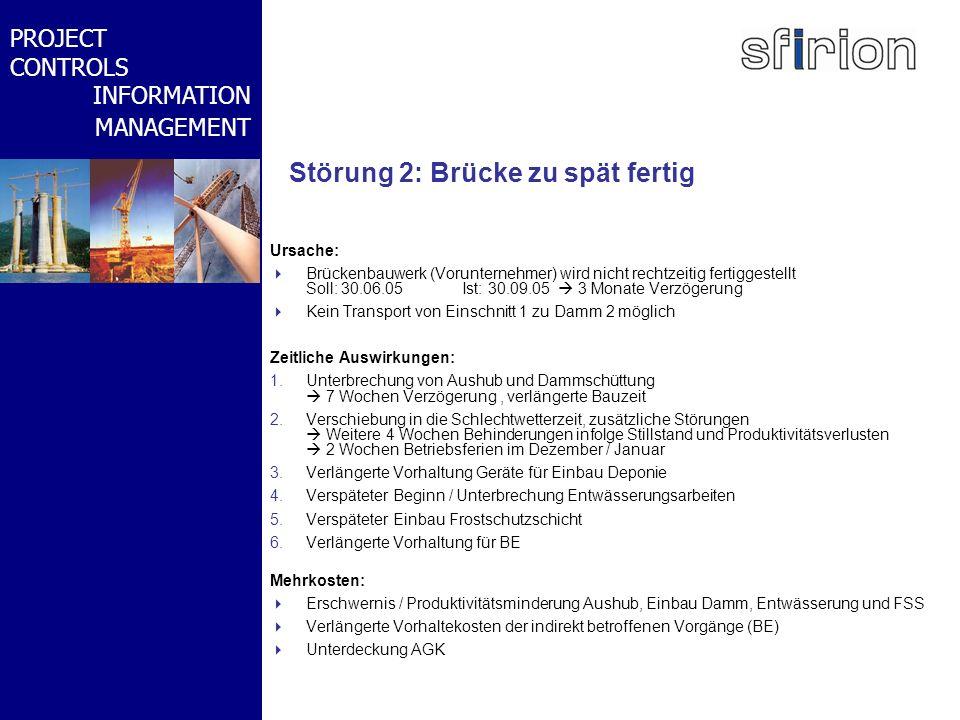 NACHRTRAGS- MANAGEMENT BMW-WELT PROJECT CONTROLS INFORMATION MANAGEMENT Störung 2: Brücke zu spät fertig Ursache: Brückenbauwerk (Vorunternehmer) wird