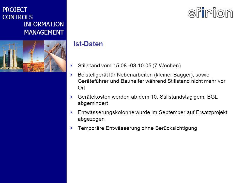 NACHRTRAGS- MANAGEMENT BMW-WELT PROJECT CONTROLS INFORMATION MANAGEMENT Ist-Daten Stillstand vom 15.08.-03.10.05 (7 Wochen) Beistellgerät für Nebenarb