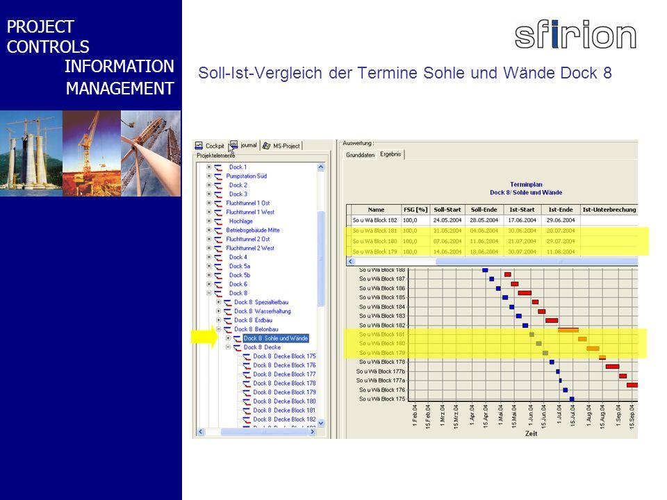 NACHRTRAGS- MANAGEMENT BMW-WELT PROJECT CONTROLS INFORMATION MANAGEMENT Soll-Ist-Vergleich der Termine Sohle und Wände Dock 8