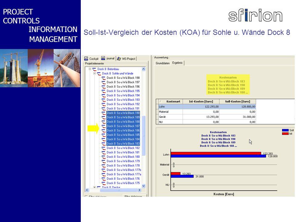 NACHRTRAGS- MANAGEMENT BMW-WELT PROJECT CONTROLS INFORMATION MANAGEMENT Soll-Ist-Vergleich der Kosten (KOA) für Sohle u. Wände Dock 8