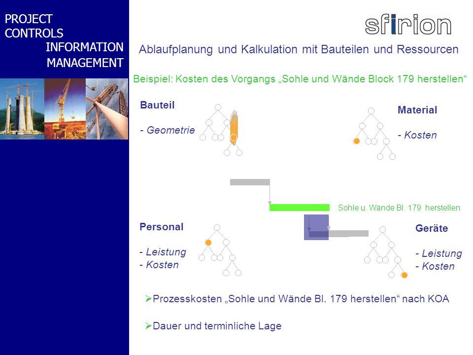 NACHRTRAGS- MANAGEMENT BMW-WELT PROJECT CONTROLS INFORMATION MANAGEMENT Beispiel: Kosten des Vorgangs Sohle und Wände Block 179 herstellen Ablaufplanu