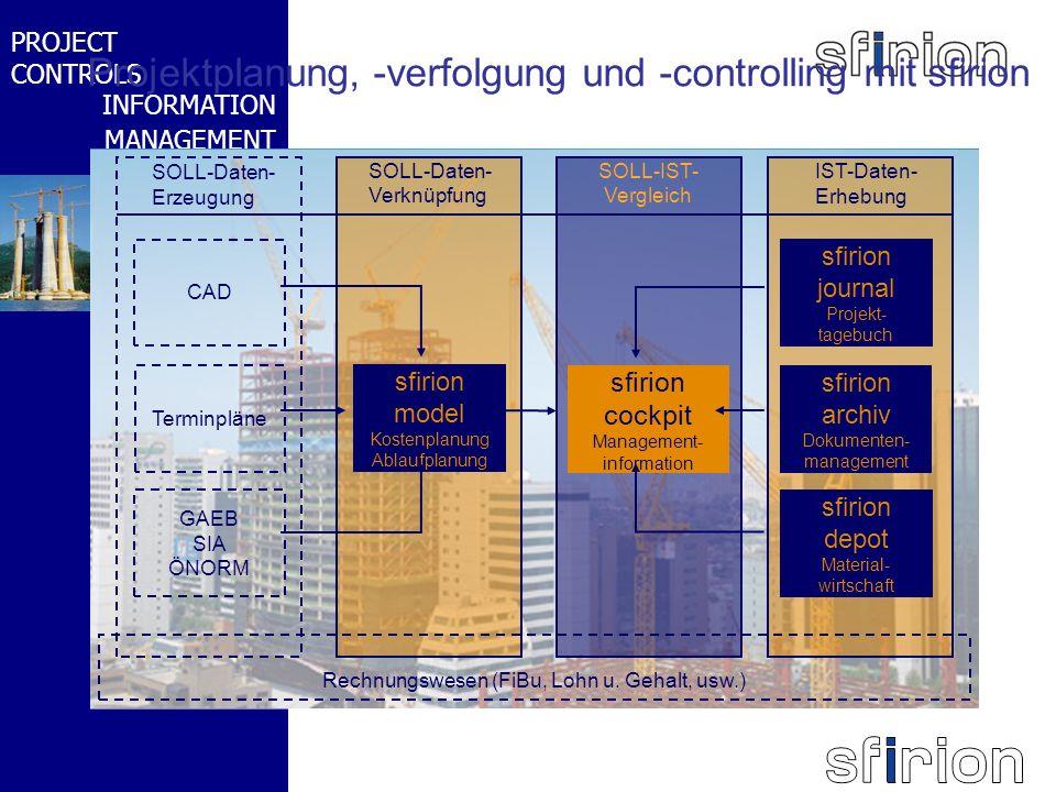 NACHRTRAGS- MANAGEMENT BMW-WELT PROJECT CONTROLS INFORMATION MANAGEMENT sfirion model Kostenplanung Ablaufplanung sfirion cockpit Management- informat